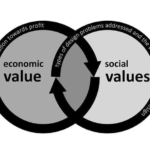 Mapping the Political Economy of Design