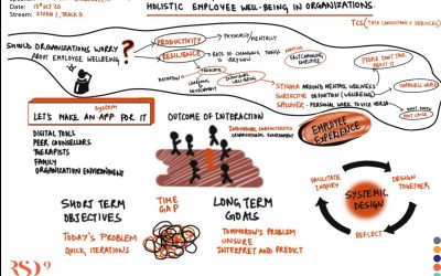 Understanding the complexities to cultivate holistic employee well-being in organizations