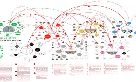 Synergetic Landscapes Unit: The Multispecies Biodigital Community Codesign