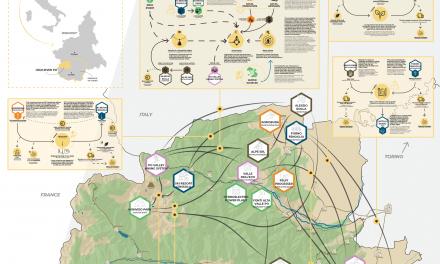 Potential for Circular Autopoietic Economy in High River Po Valley