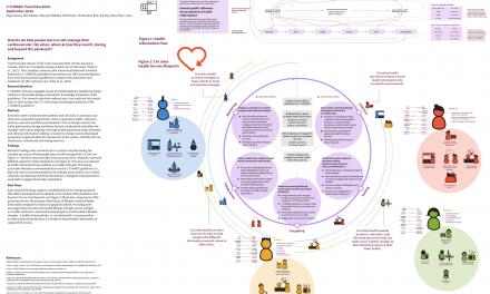 Circulating Health Information toward Health Action