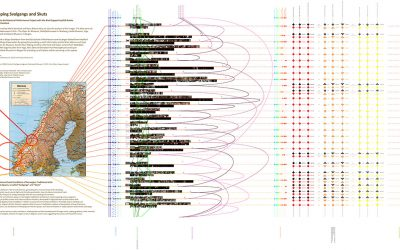 """GIGA-mapping Svalgang and Skuts: Relating Environmental and Social Conditions of Norwegian Traditional Architectures' Non-Discrete Spaces, so called """"Svalgangs"""" and """"Skuts"""""""