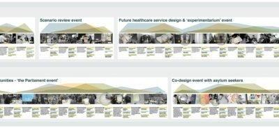 Analyzing Tools for Facilitation through the HEC Design Lens