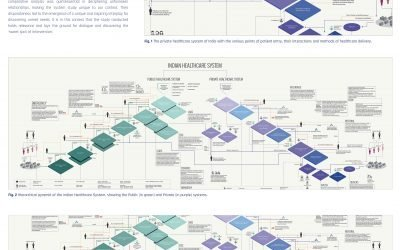Designing for Comprehensive Healthcare. A ground zero study and system synthesis from India
