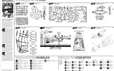 SystemViz Codex