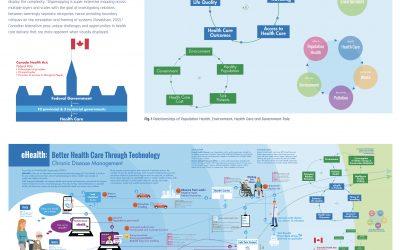 eHealth: Better Health Care Through Technology. Chronic Disease Management