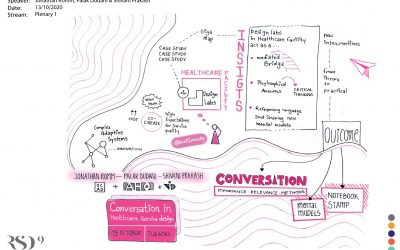 Conversations in Healthcare Service Design – The characteristics and use of conversations in ecosystemic service design