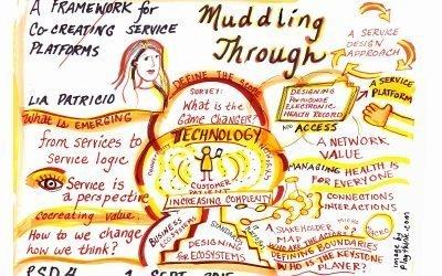 Framework for Co-creating Service Platforms