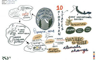 The Creative Mountain Economy