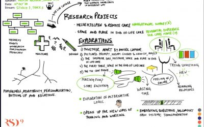 Embodying Design Questions: Playful explorations in critical health and care systems