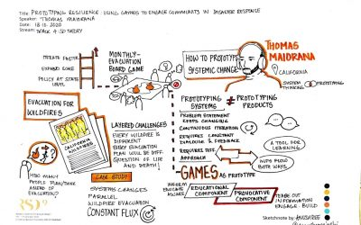 Prototyping Resilience: Using games to engage communities in disaster response