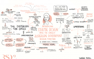 Introducing Systemic Design into the Largest Australian Government Design Function