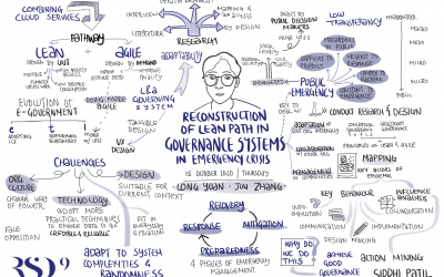 Reconstruction of lean path in governance system in emergency crisis
