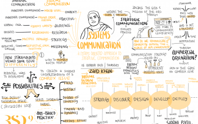 Systems Communications: A systems-oriented approach to strategic communication