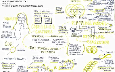 Transforming Public Organizations into Co-designing Cultures