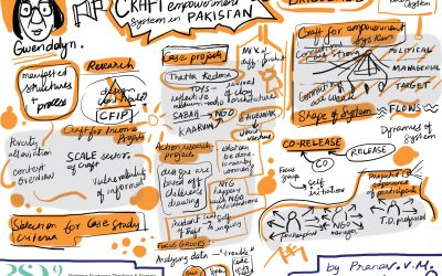Seeing the 'Craft for Empowerment System' in Pakistan