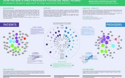 How patients and providers visualise healthcare?