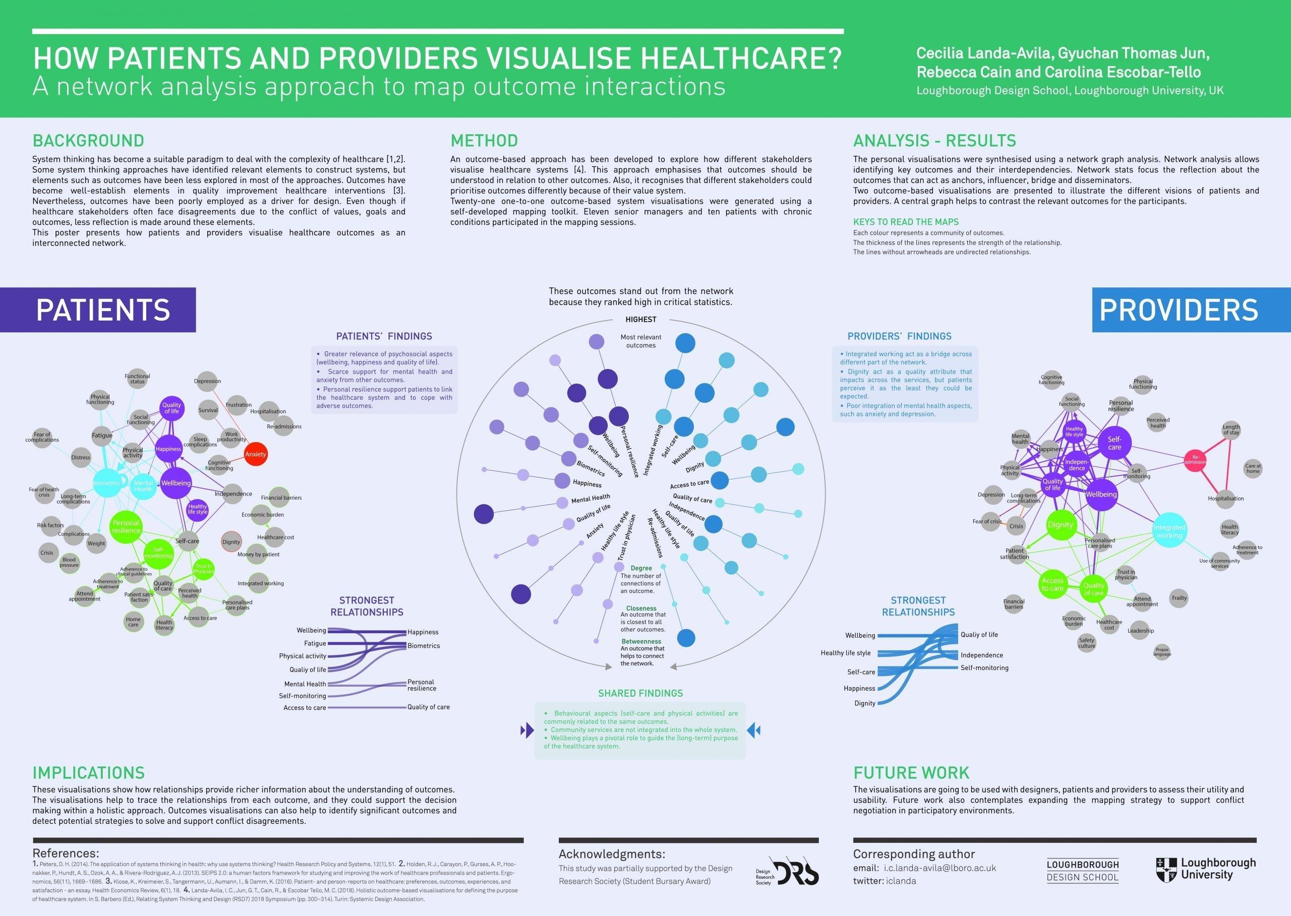 Healthcare visualisation