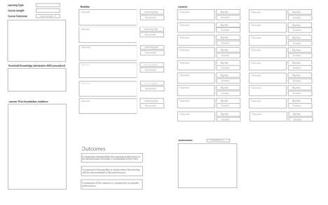 Online Course Design Canvas