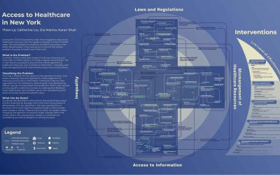Access to Healthcare in New York City