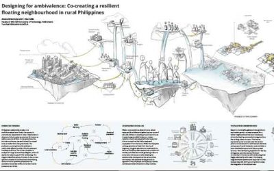 Designing for Ambivalence: Co-creating a resilient floating neighbourhood in rural Philippines